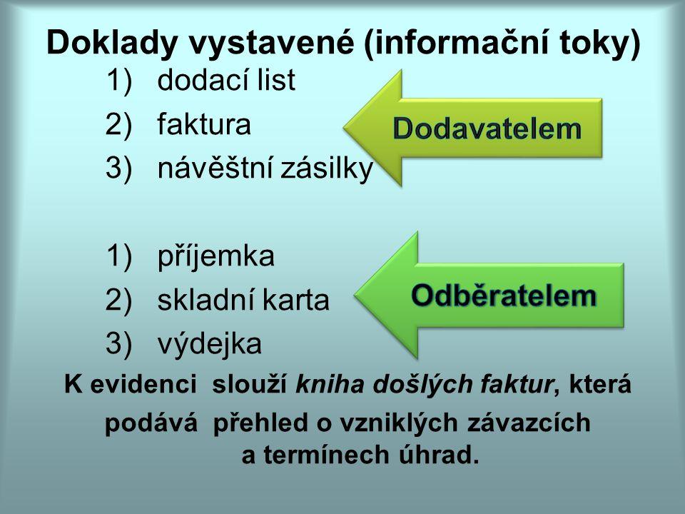 Doklady vystavené (informační toky)