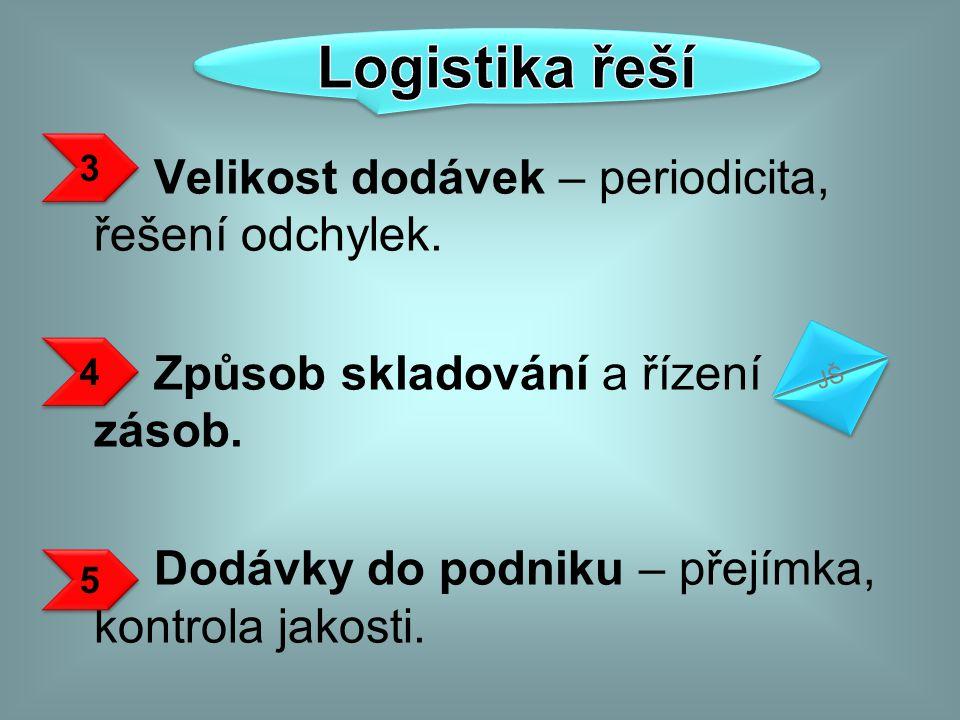 Logistika řeší Velikost dodávek – periodicita, řešení odchylek. Způsob skladování a řízení zásob. Dodávky do podniku – přejímka, kontrola jakosti.