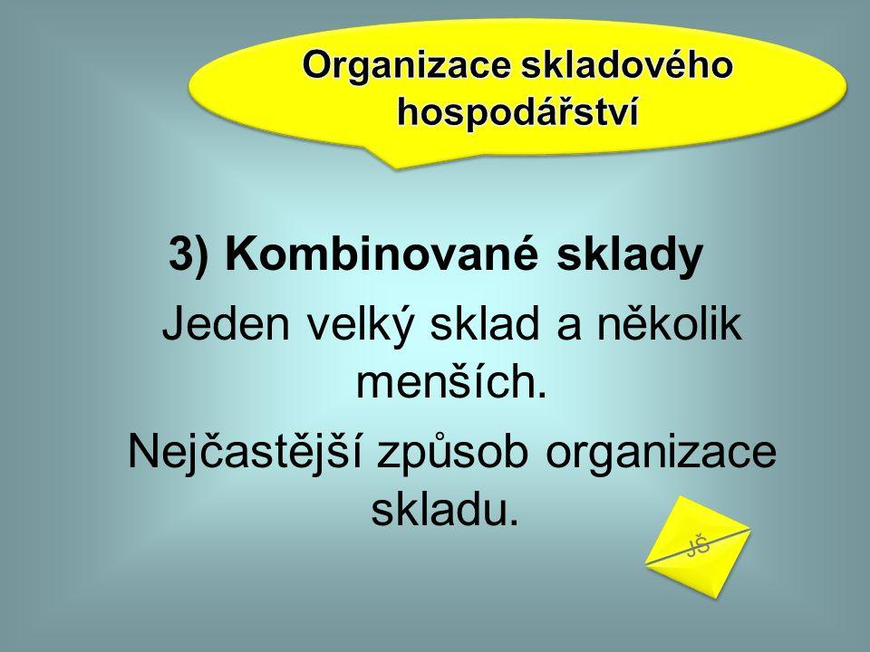 Organizace skladového hospodářství