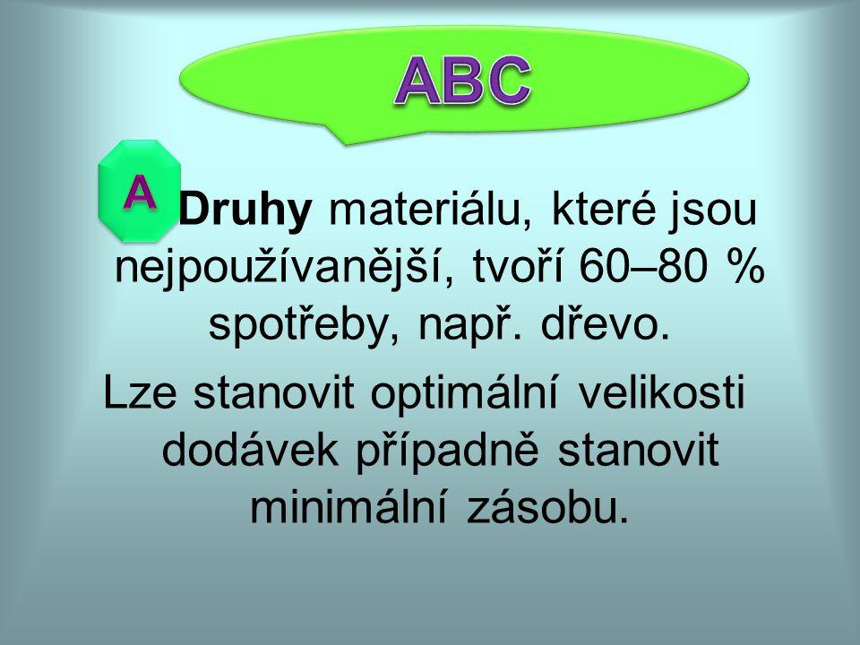 ABC A.