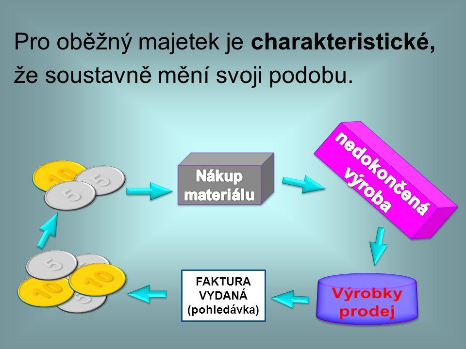 Pro oběžný majetek je charakteristické, že soustavně mění svoji podobu.