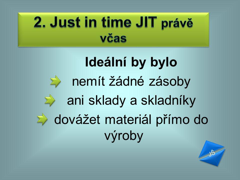 2. Just in time JIT právě včas