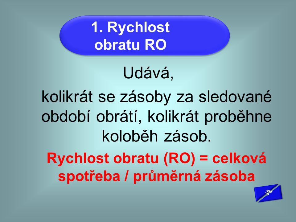 Rychlost obratu (RO) = celková spotřeba / průměrná zásoba