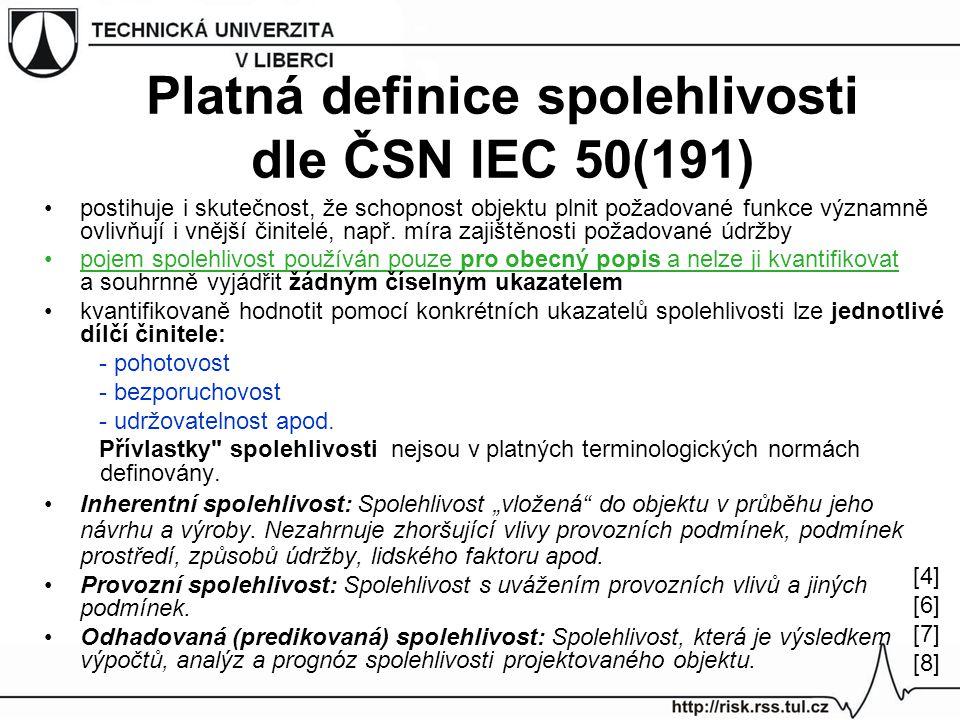 Platná definice spolehlivosti dle ČSN IEC 50(191)