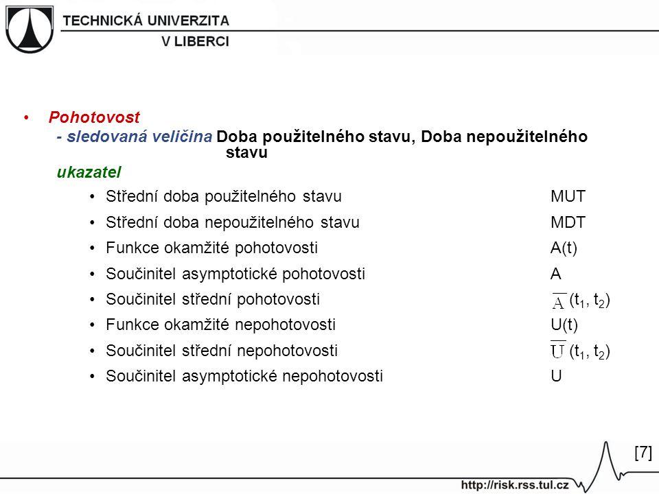 Pohotovost - sledovaná veličina Doba použitelného stavu, Doba nepoužitelného stavu. ukazatel.
