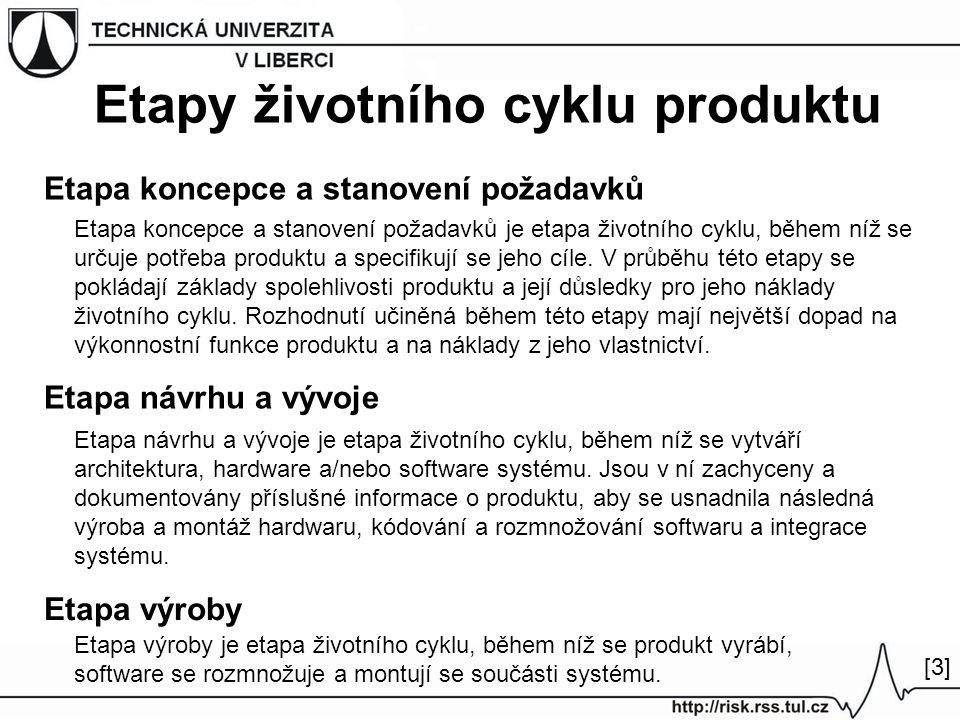 Etapy životního cyklu produktu