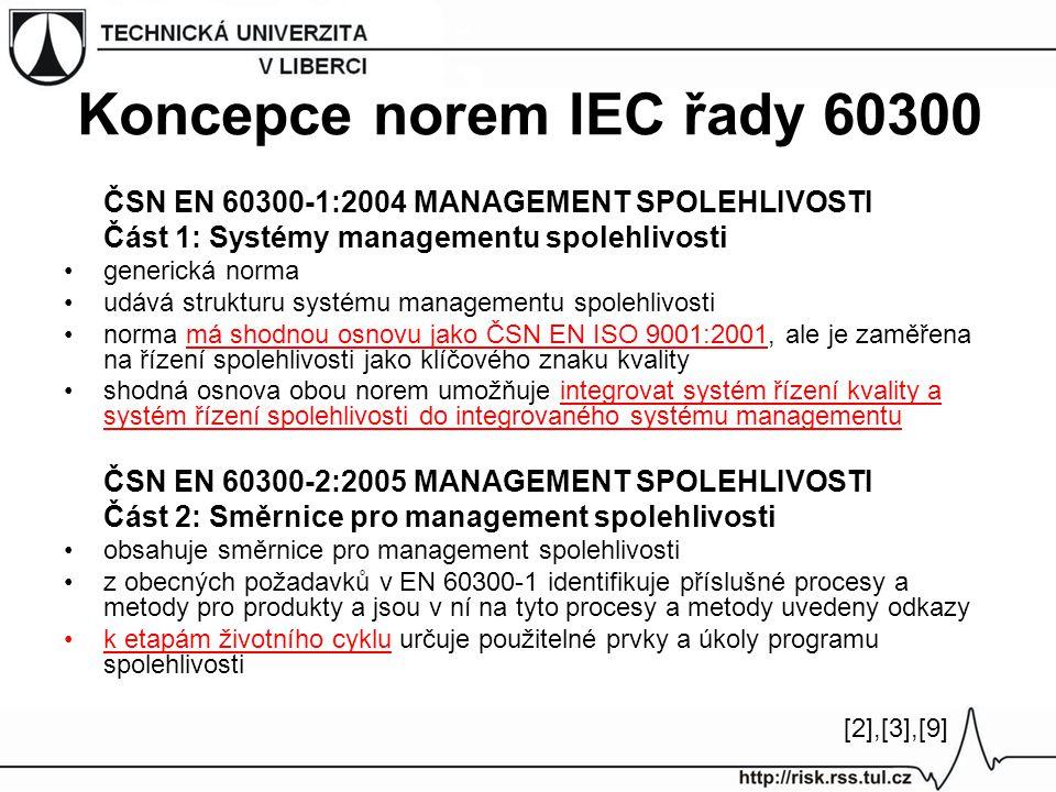 Koncepce norem IEC řady 60300