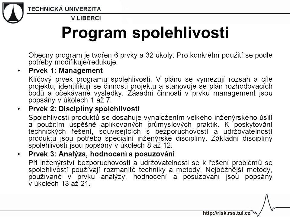 Program spolehlivosti