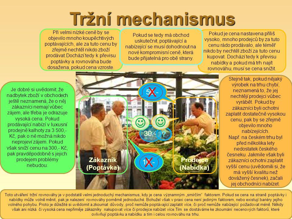 Tržní mechanismus X   X 50,- 30,- 10,- Zákazník Prodejce
