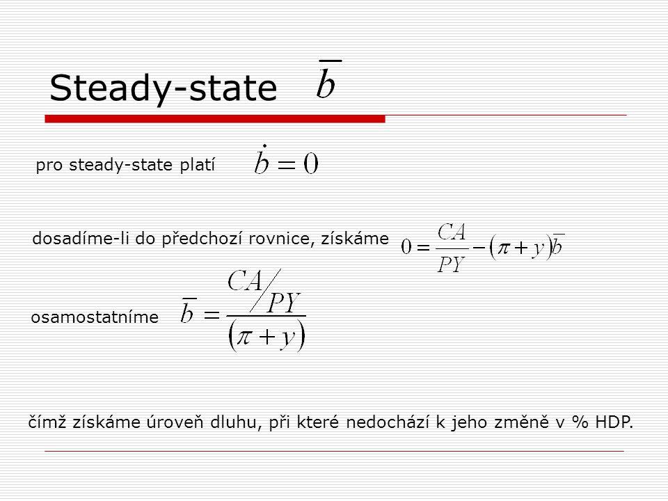dosadíme-li do předchozí rovnice, získáme