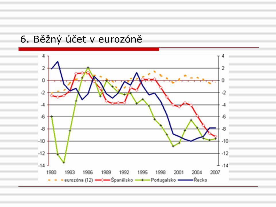 6. Běžný účet v eurozóně