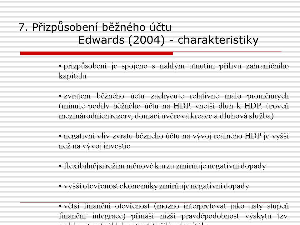 7. Přizpůsobení běžného účtu Edwards (2004) - charakteristiky