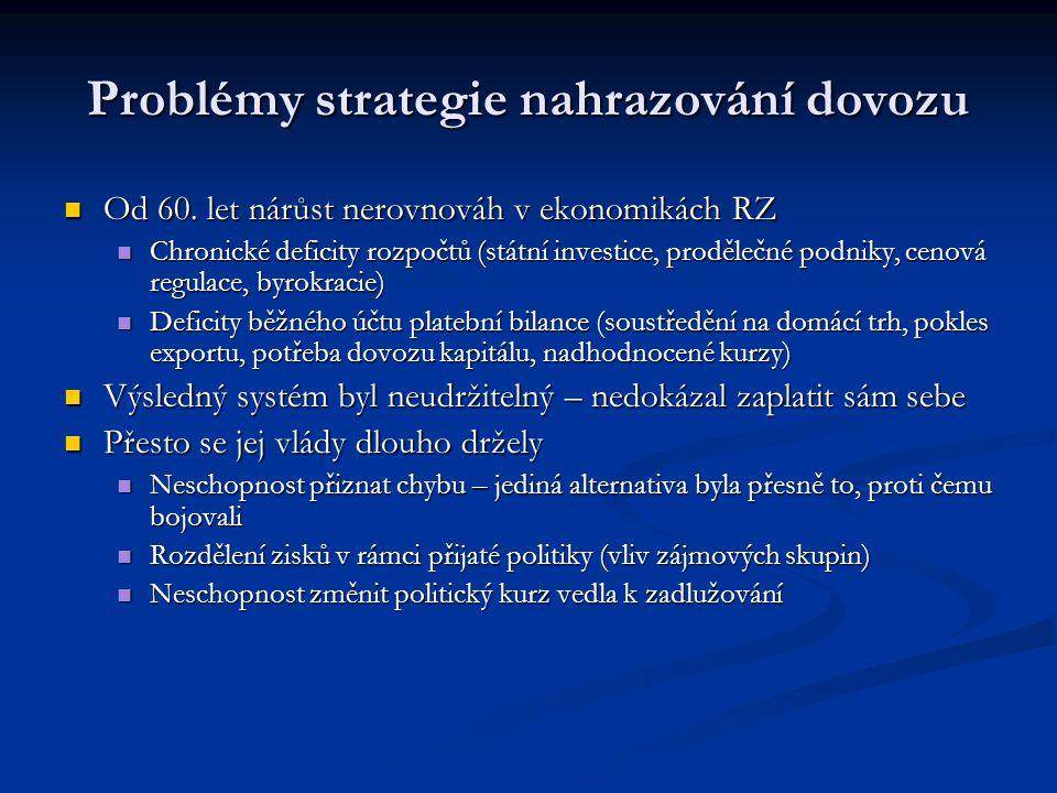 Problémy strategie nahrazování dovozu