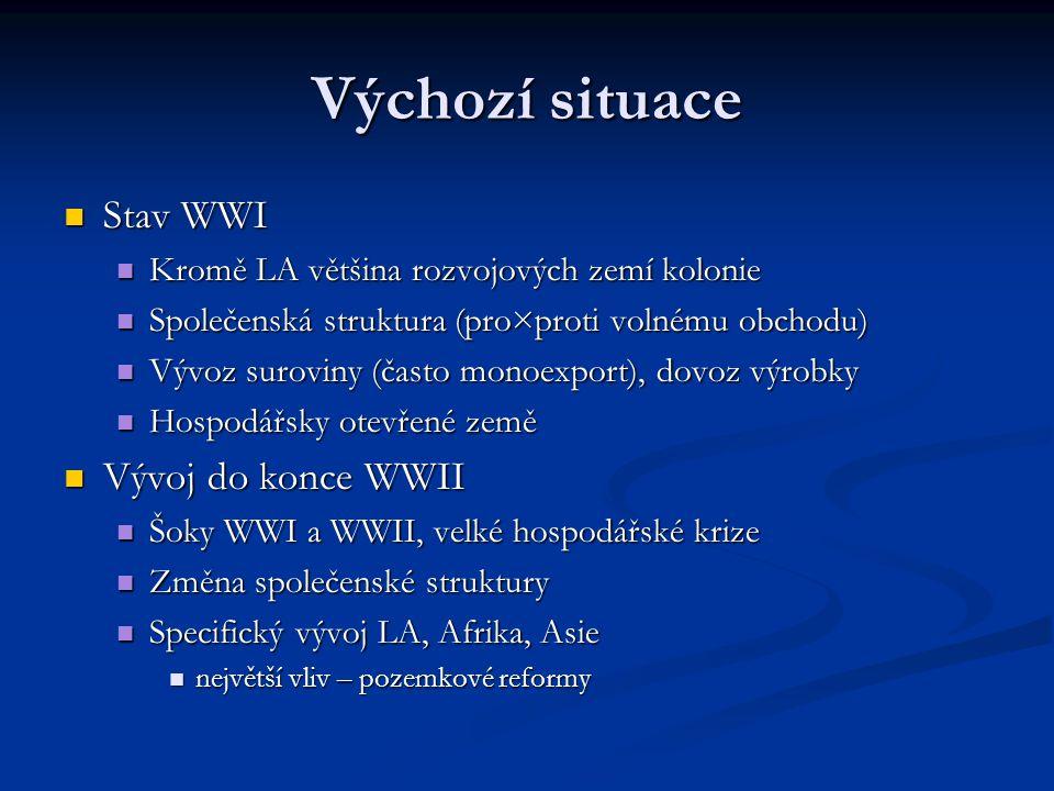 Výchozí situace Stav WWI Vývoj do konce WWII