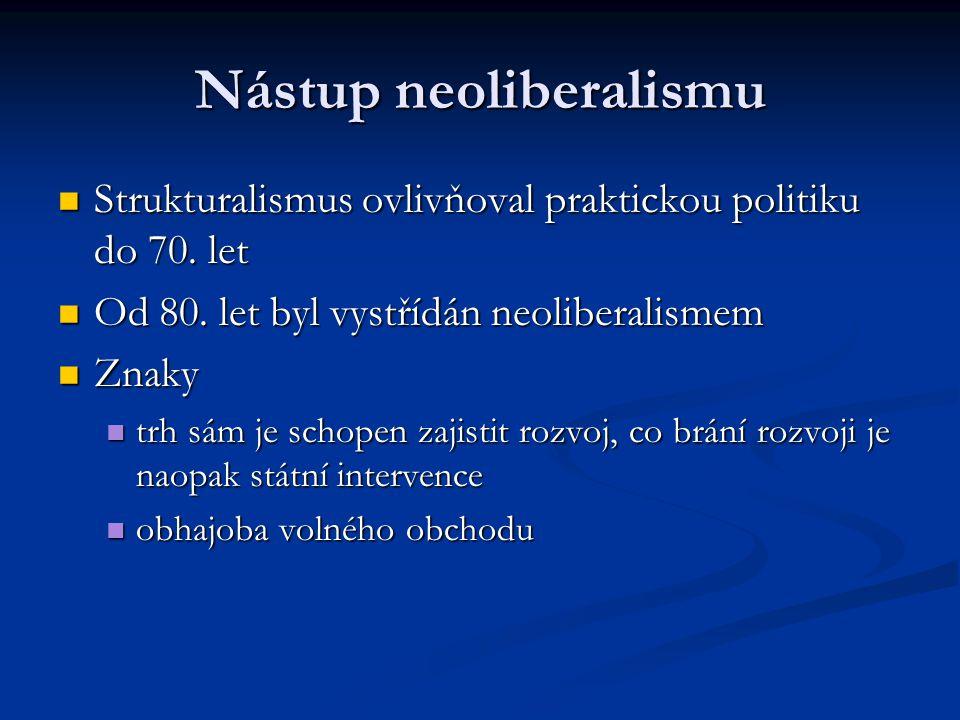 Nástup neoliberalismu
