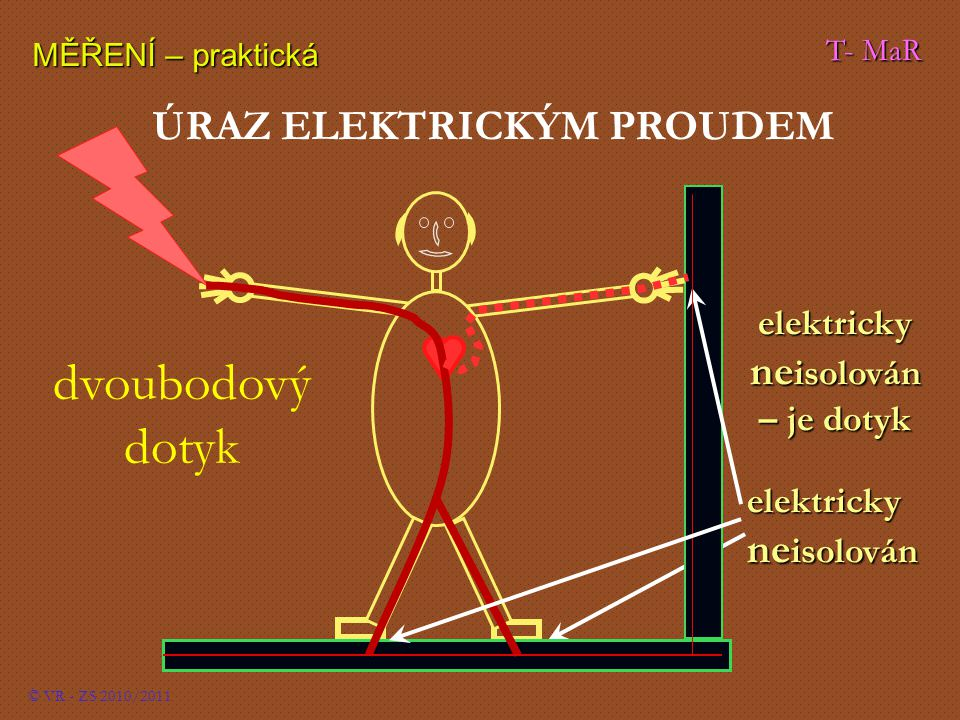 elektricky neisolován – je dotyk
