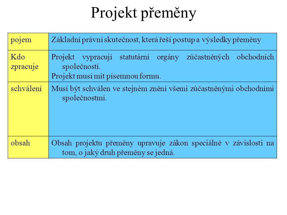 Projekt přeměny pojem. Základní právní skutečnost, která řeší postup a výsledky přeměny. Kdo. zpracuje.