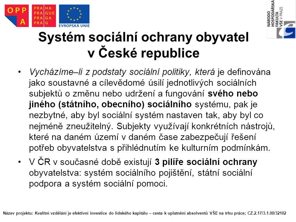 Systém sociální ochrany obyvatel v České republice