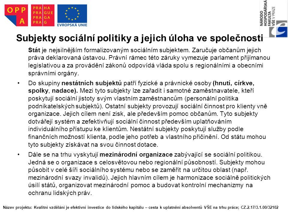 Subjekty sociální politiky a jejich úloha ve společnosti