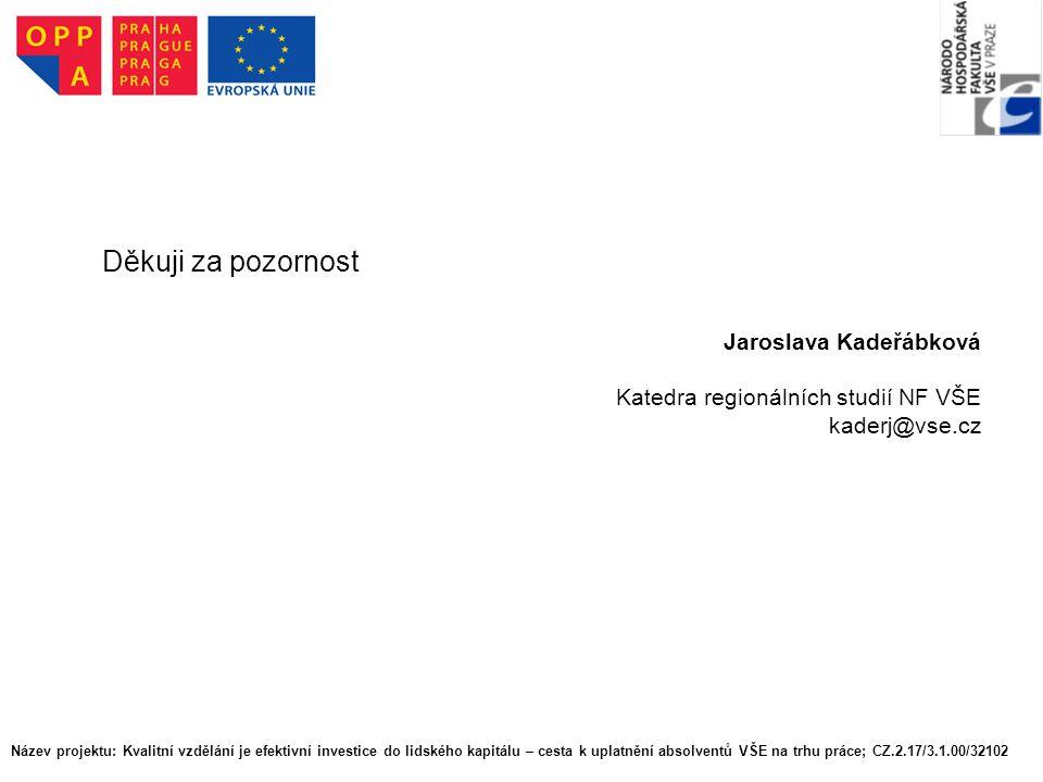 Děkuji za pozornost Jaroslava Kadeřábková