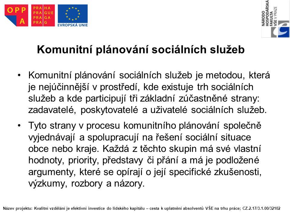 Komunitní plánování sociálních služeb