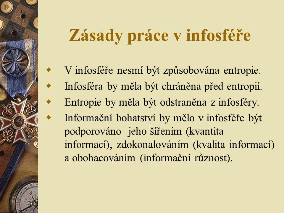 Zásady práce v infosféře