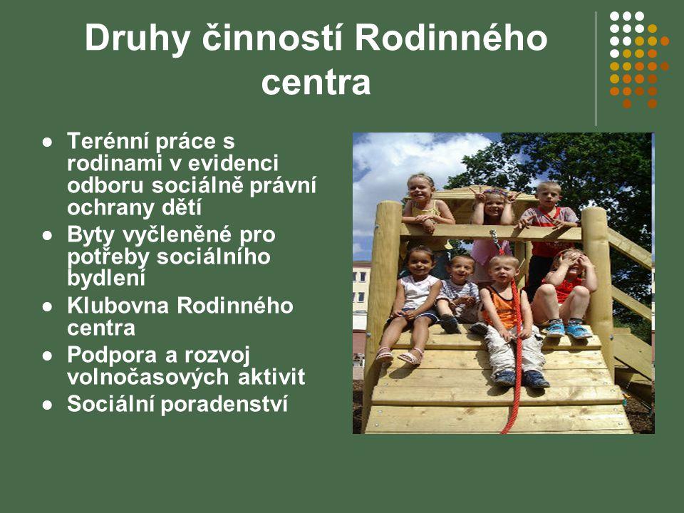 Druhy činností Rodinného centra