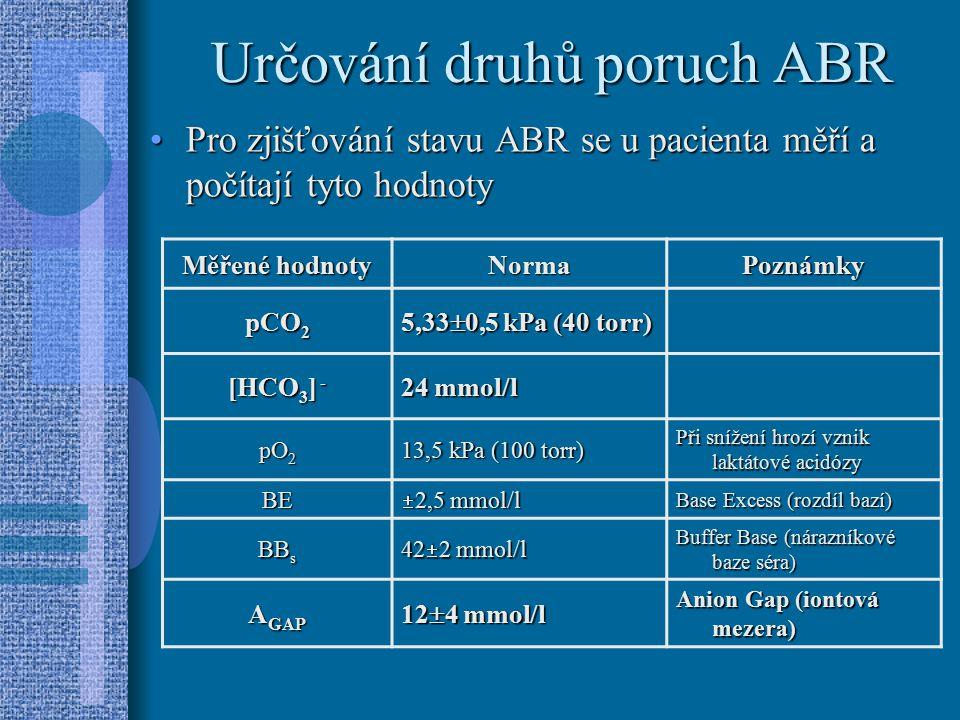 Určování druhů poruch ABR