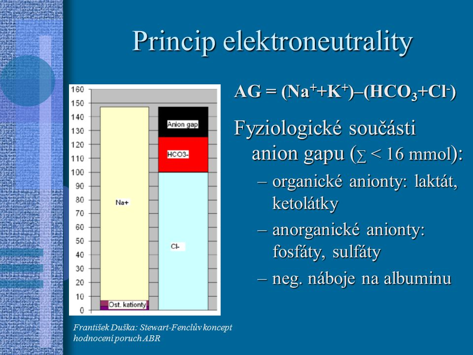 Princip elektroneutrality