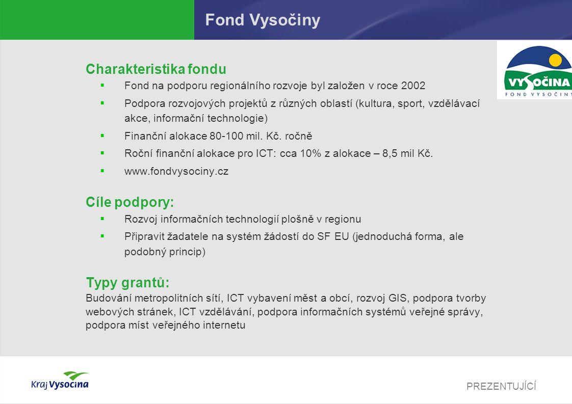 Fond Vysočiny Charakteristika fondu Cíle podpory: Typy grantů: