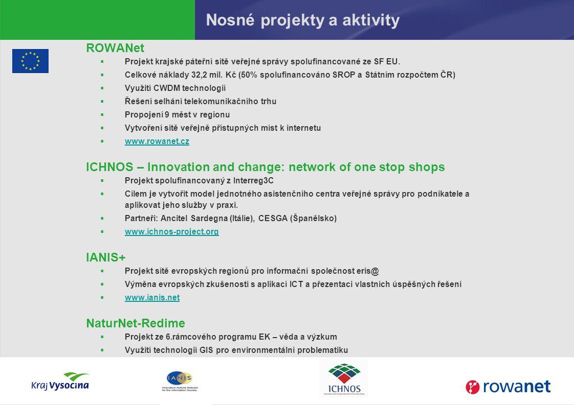 Nosné projekty a aktivity