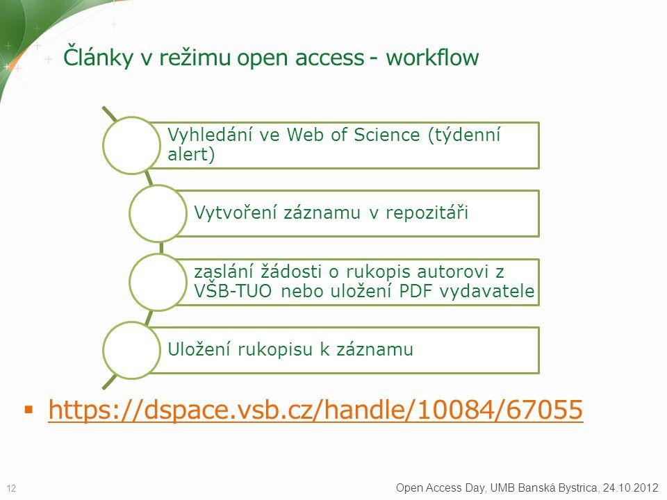 Články v režimu open access - workflow
