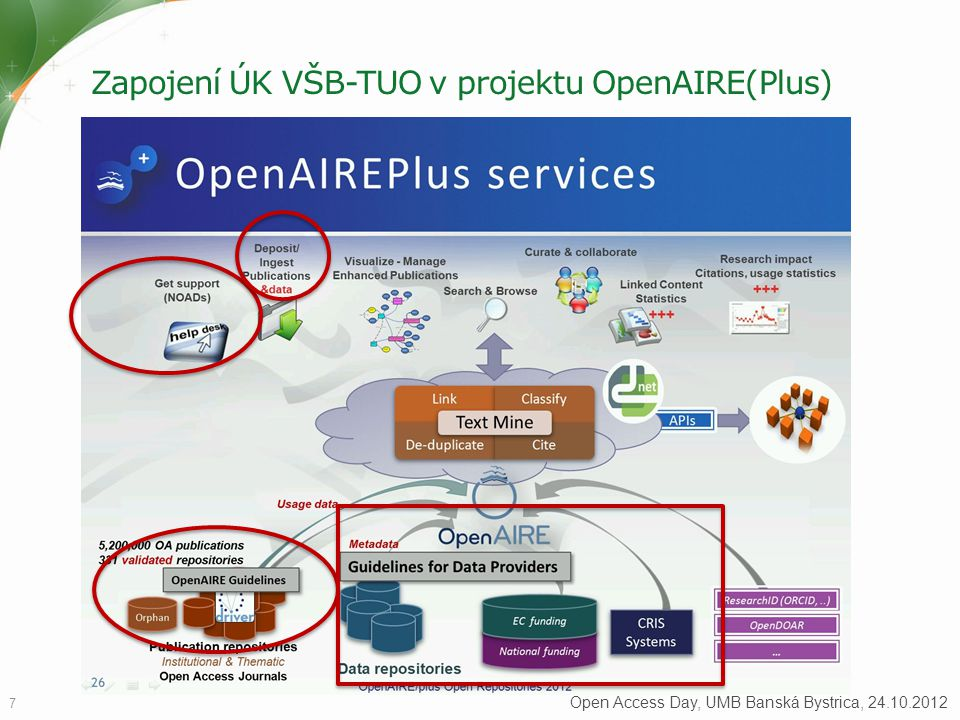 Zapojení ÚK VŠB-TUO v projektu OpenAIRE(Plus)
