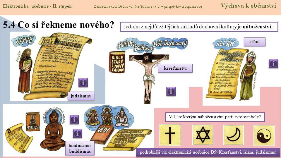 Víš, ke kterým náboženstvím patří tyto symboly