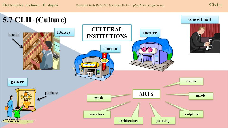 CULTURAL INSTITUTIONS