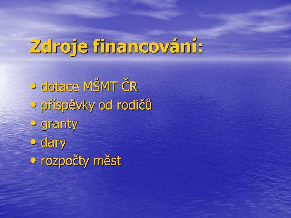 Zdroje financování: dotace MŠMT ČR příspěvky od rodičů granty dary