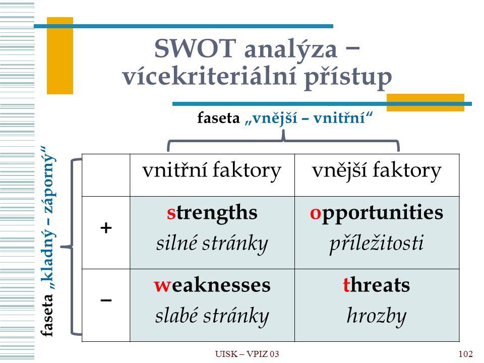 SWOT analýza − vícekriteriální přístup