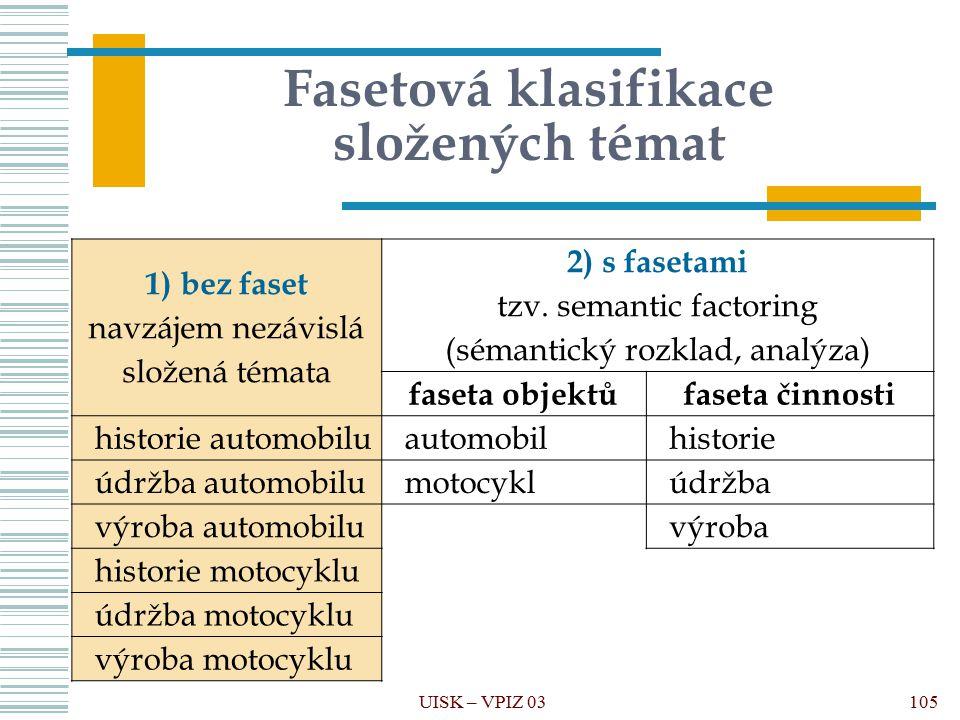 Fasetová klasifikace složených témat
