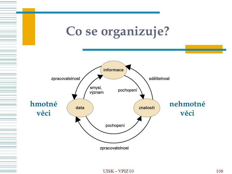 Co se organizuje hmotné věci nehmotné věci UISK – VPIZ 03