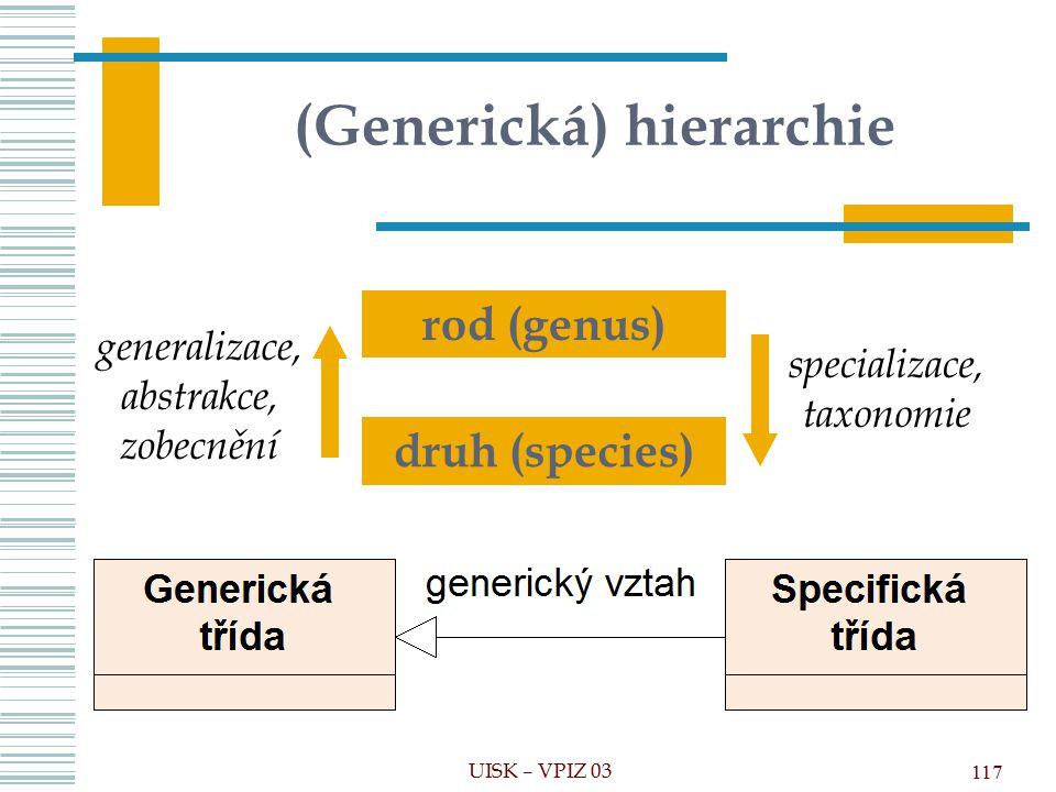(Generická) hierarchie