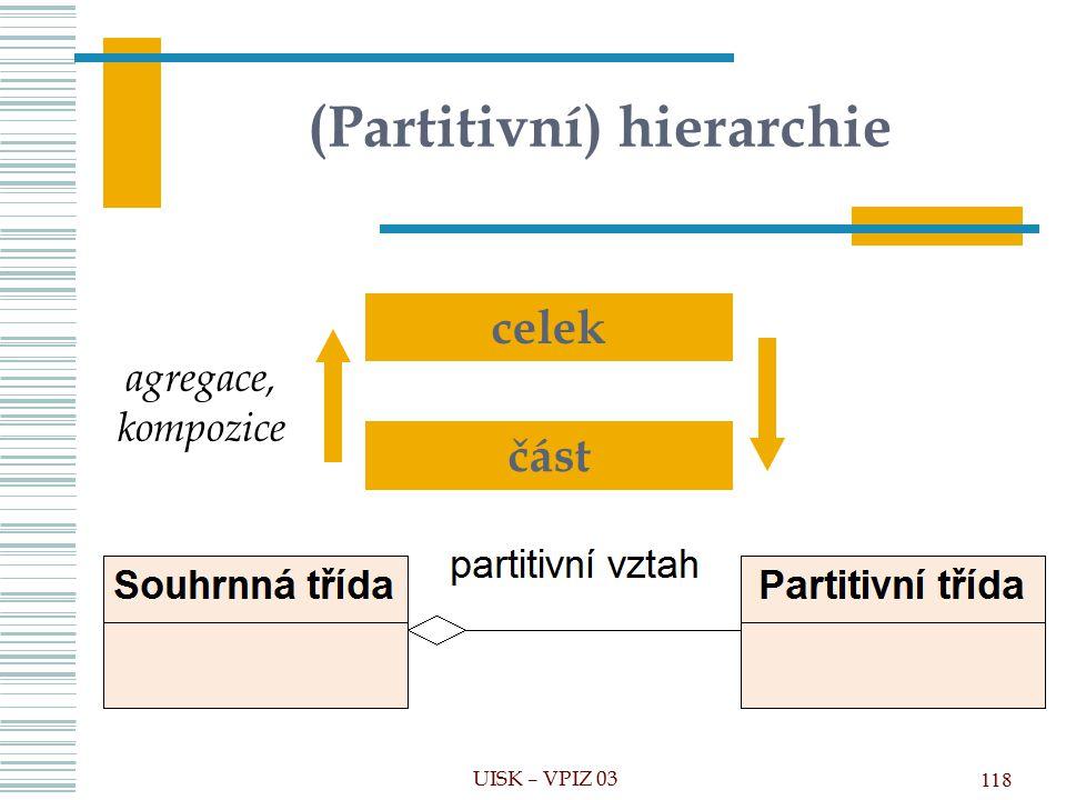 (Partitivní) hierarchie