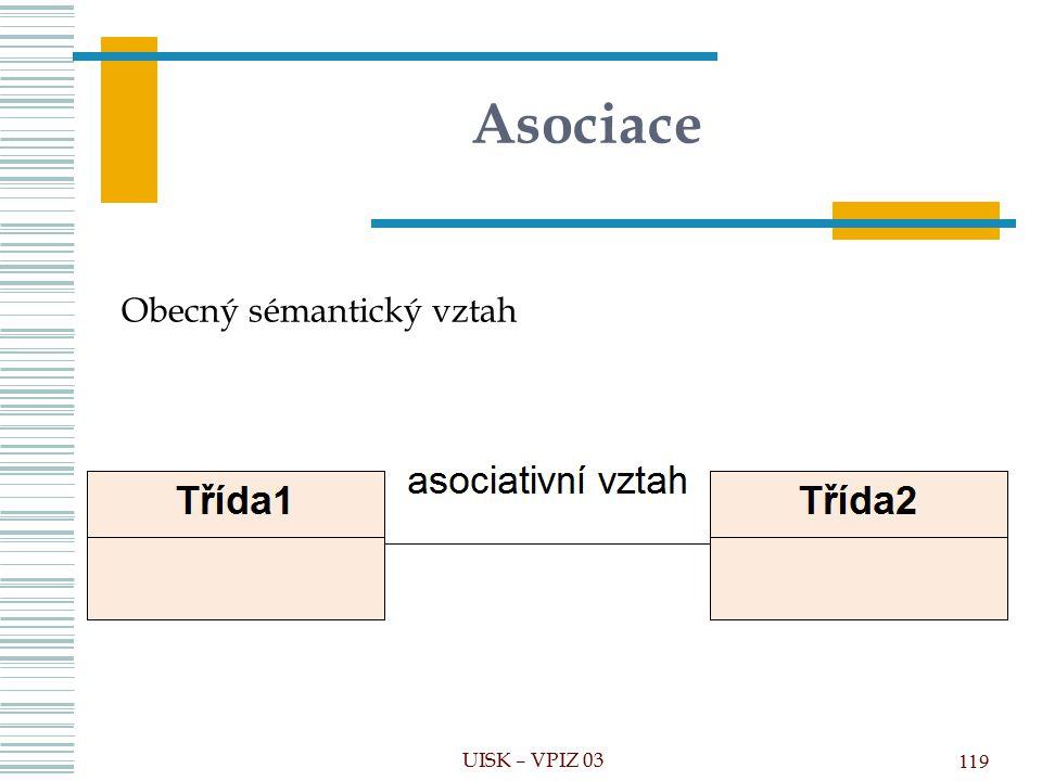 Asociace Obecný sémantický vztah UISK – VPIZ 03