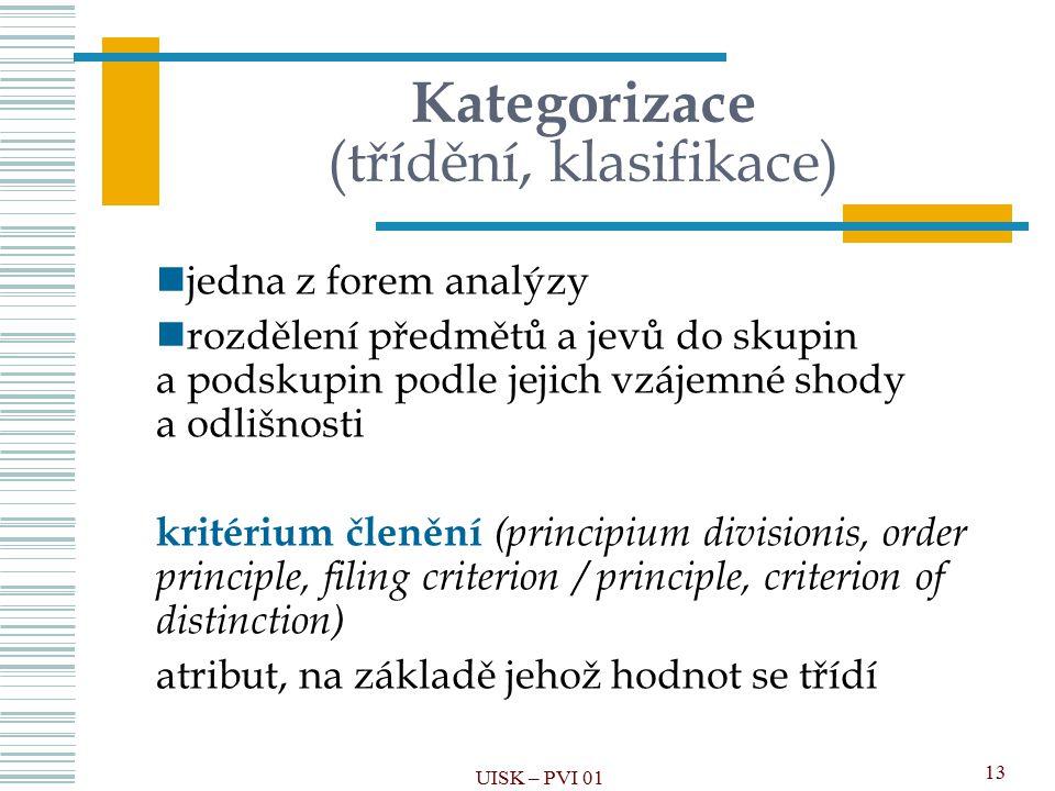 Kategorizace (třídění, klasifikace)