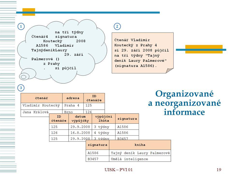 Organizované a neorganizované informace