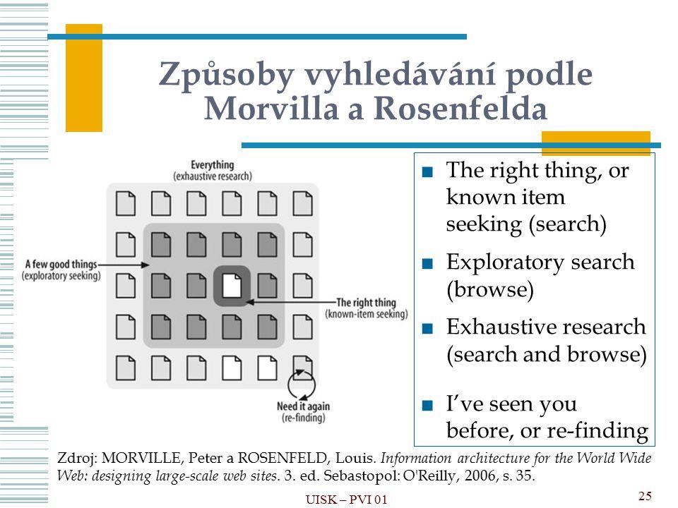 Způsoby vyhledávání podle Morvilla a Rosenfelda