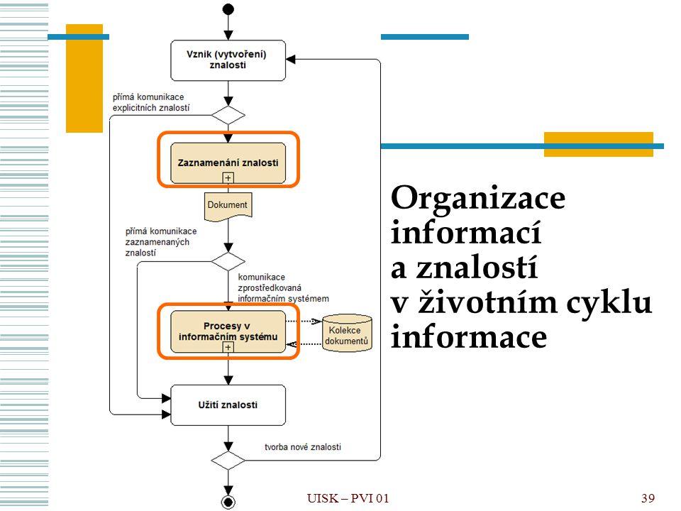 Organizace informací a znalostí v životním cyklu informace