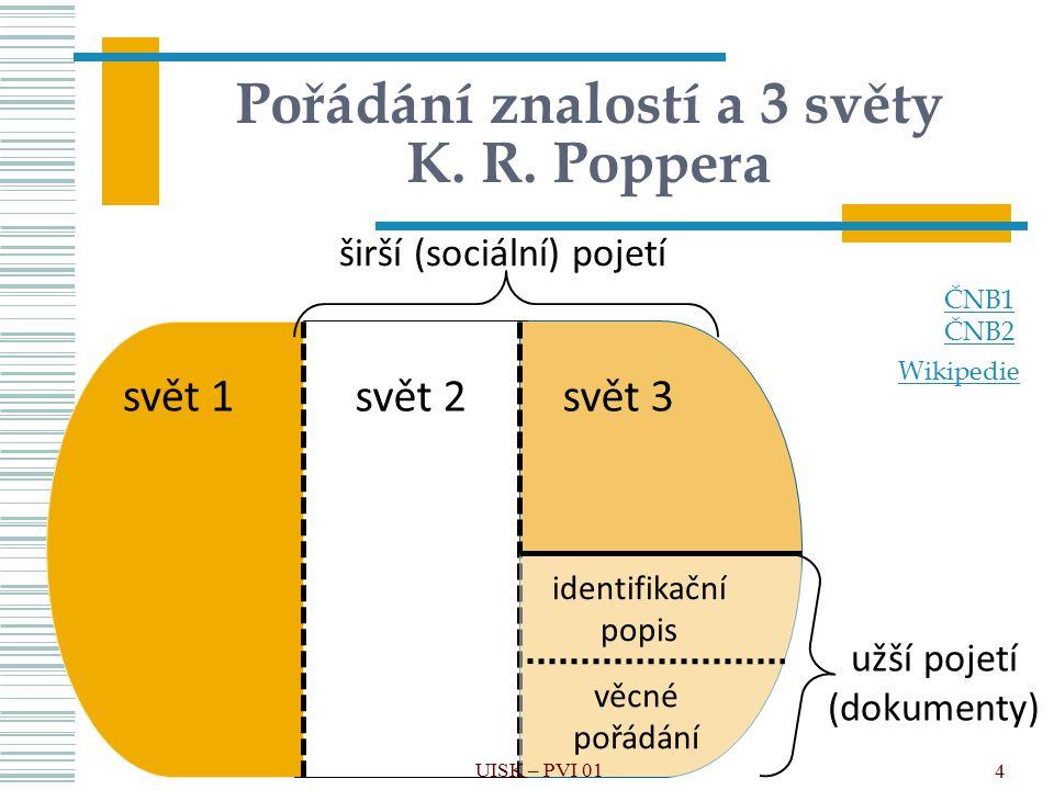 Pořádání znalostí a 3 světy K. R. Poppera