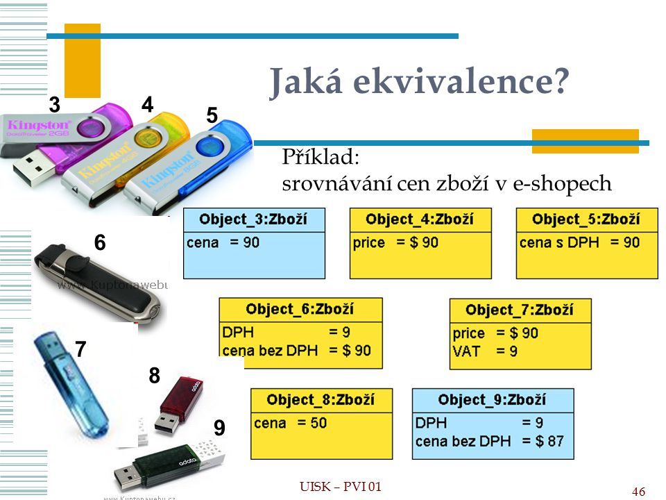 Jaká ekvivalence 3 4 5 Příklad: srovnávání cen zboží v e-shopech 6 7
