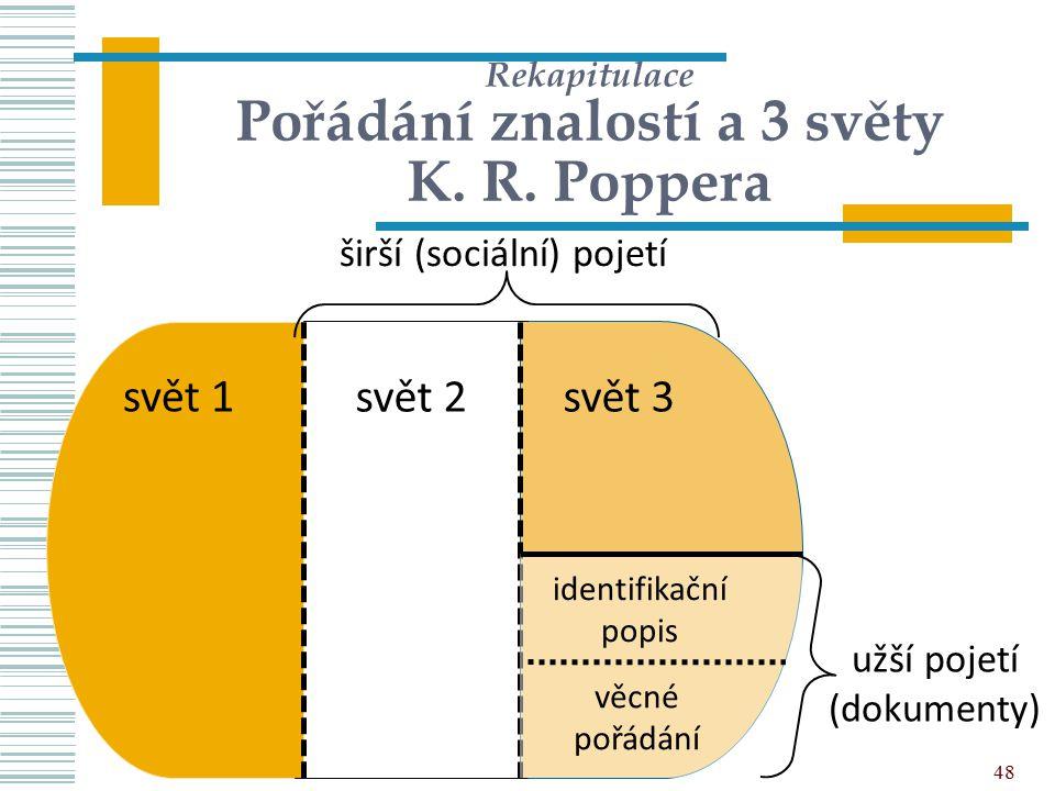 Rekapitulace Pořádání znalostí a 3 světy K. R. Poppera