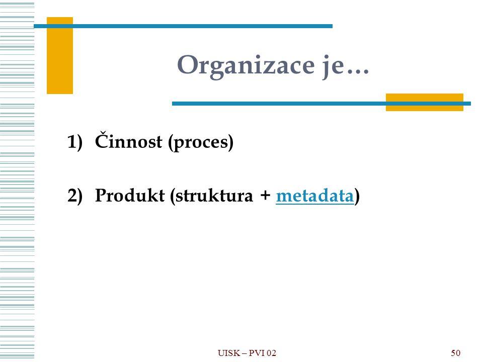 Organizace je… Činnost (proces) Produkt (struktura + metadata)
